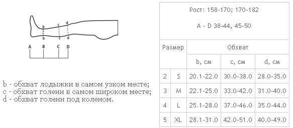 Гольфы мед. эласт.компрес мод. Elast 0408 LUX (без мыска) класс компрессии1,размер3,рост2,черный 1.jpg